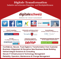 Digital Trust Realisation Model
